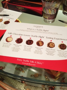 Truffle tasting chart